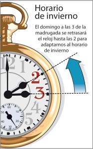cambio a horario de invierno