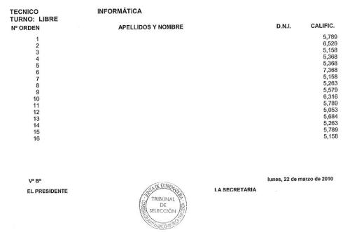 Resultados Examen Oposición Técnico Informática